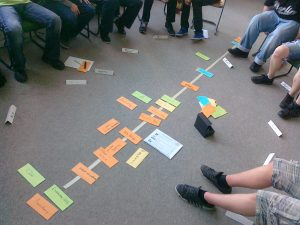 Workshop / Seminar