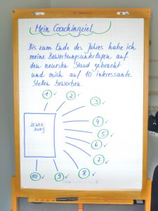 Ziel für den Coaching-Prozess
